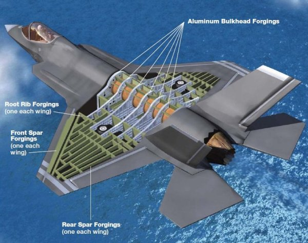 F-35 Development and News Thread: 120126_1